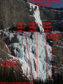 Ice climbs at the Weeping Wall